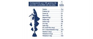 nutrientes bacalao